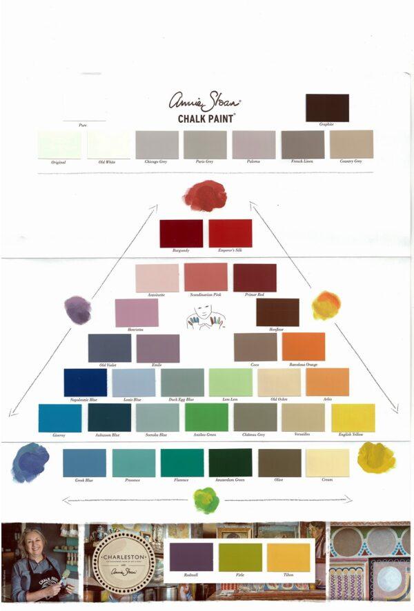 annie sloan chalkpaint farbkarte